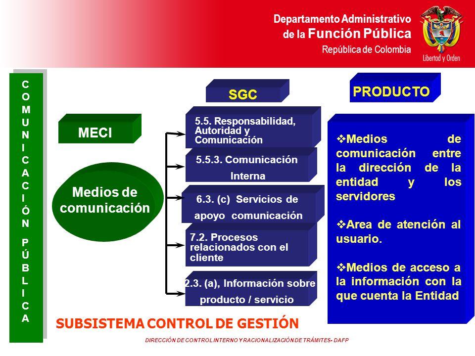 Medios de comunicación SUBSISTEMA CONTROL DE GESTIÓN