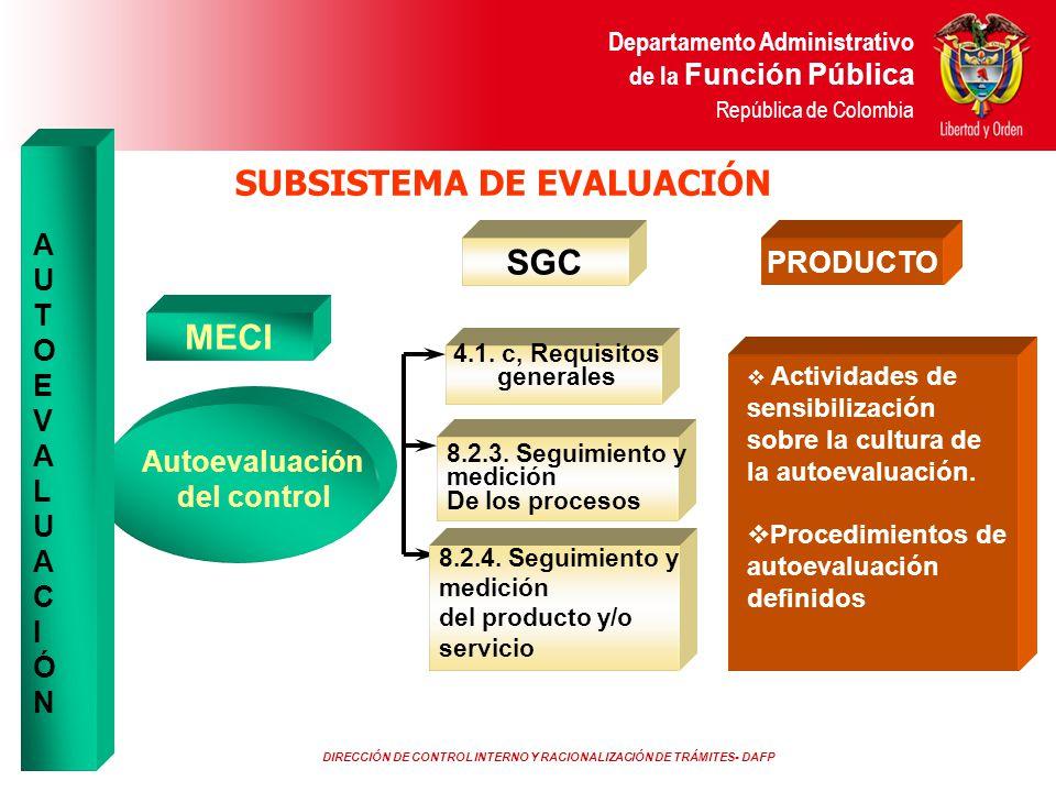 SUBSISTEMA DE EVALUACIÓN