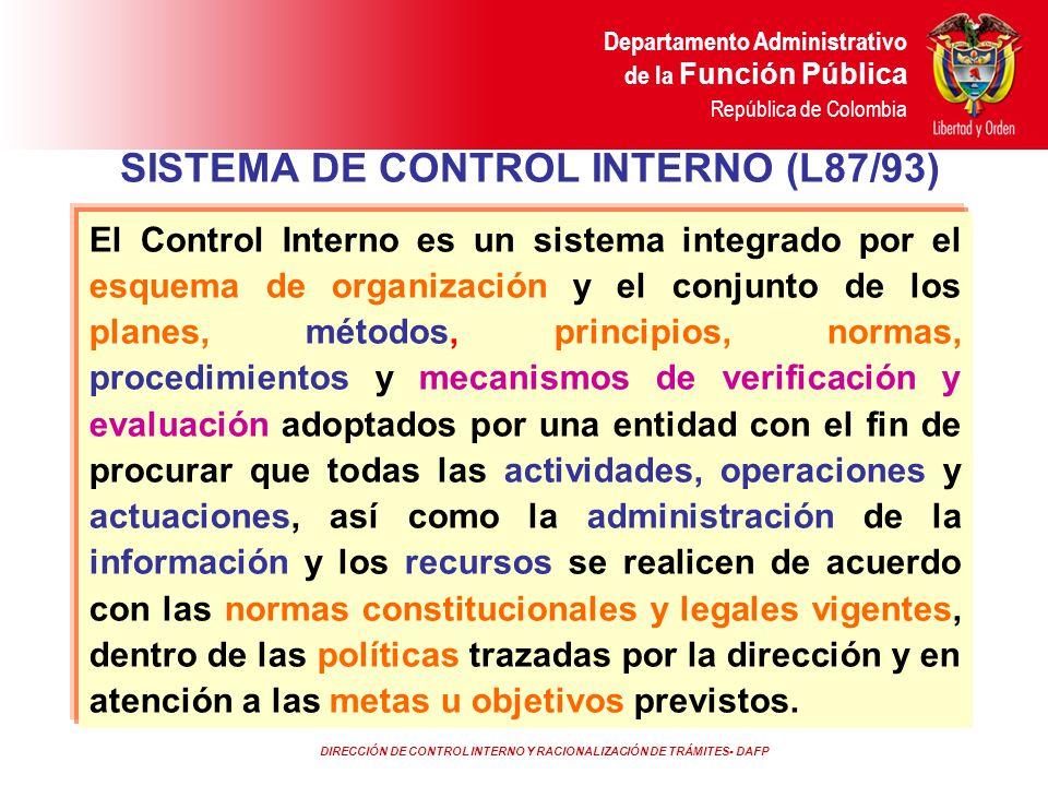 SISTEMA DE CONTROL INTERNO (L87/93)