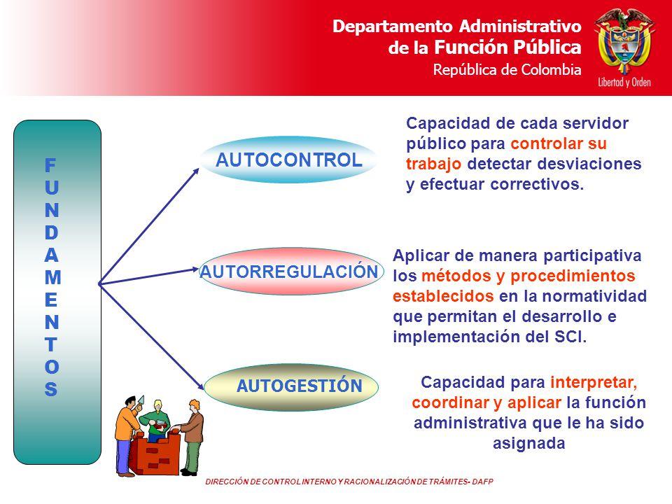 AUTOCONTROL FUNDAMENTOS AUTORREGULACIÓN Departamento Administrativo