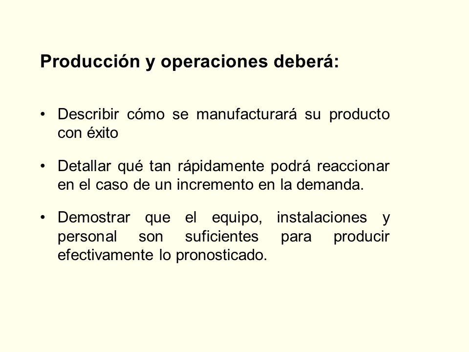 Producción y operaciones deberá: