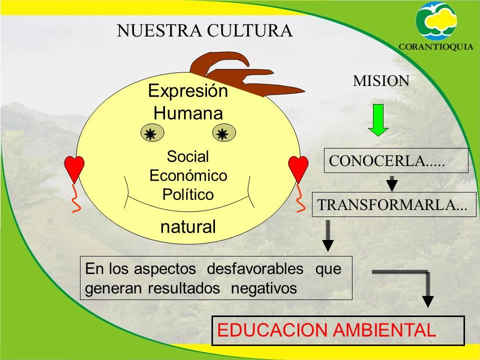 NUESTRA CULTURA Expresión Humana natural EDUCACION AMBIENTAL MISION