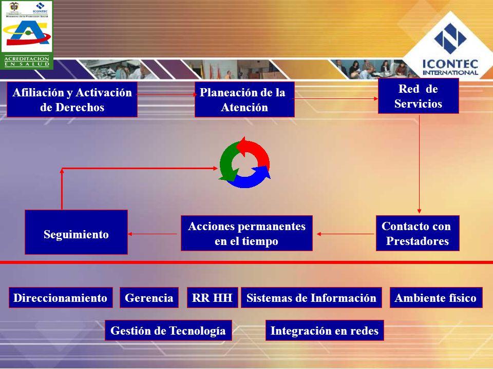 Afiliación y Activación Sistemas de Información