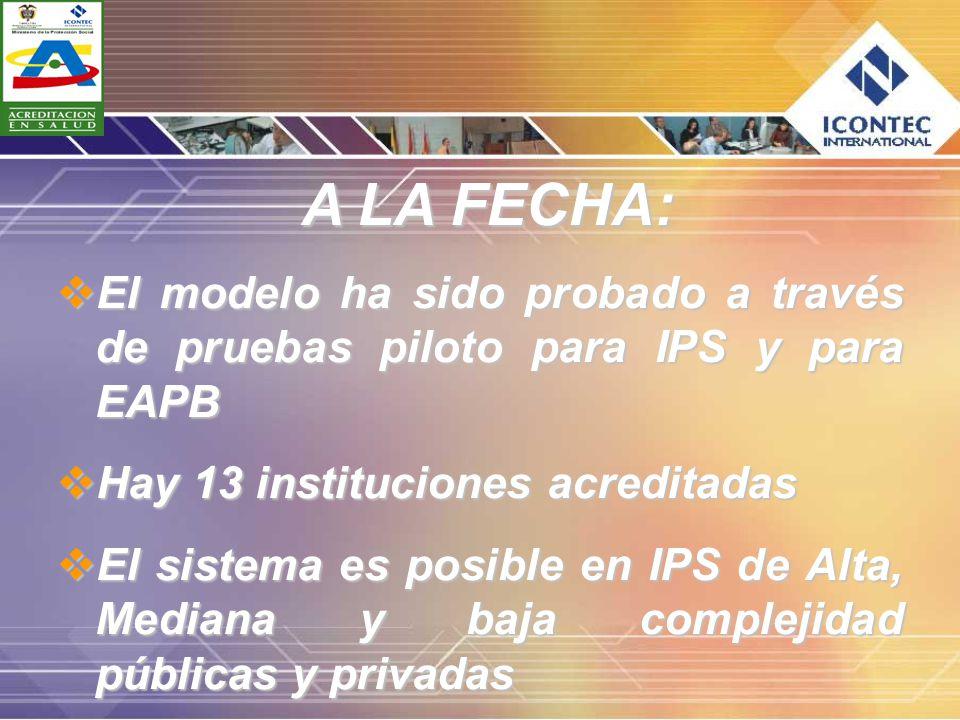 A LA FECHA: El modelo ha sido probado a través de pruebas piloto para IPS y para EAPB. Hay 13 instituciones acreditadas.
