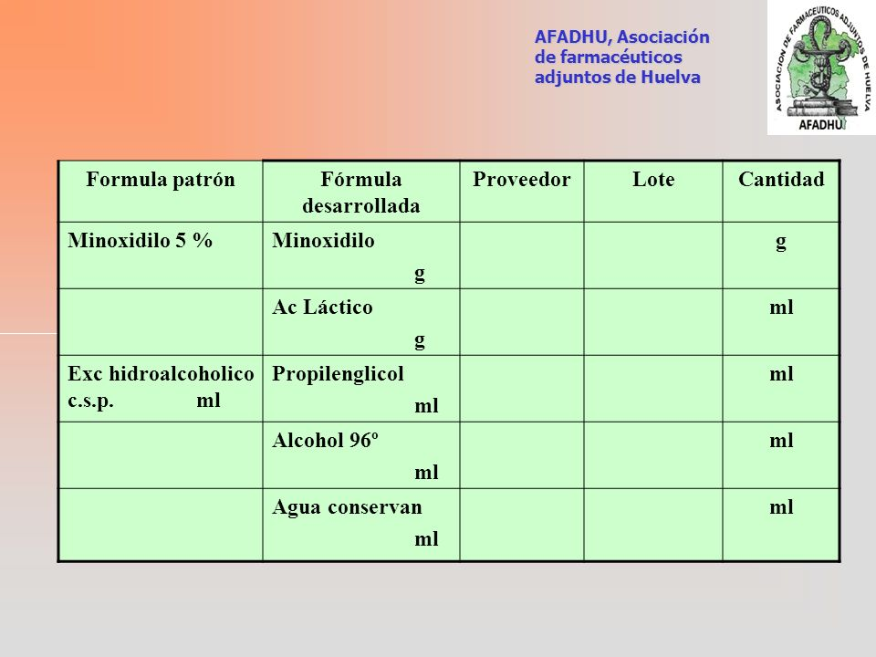 Formula patrón Fórmula desarrollada Proveedor Lote Cantidad ml