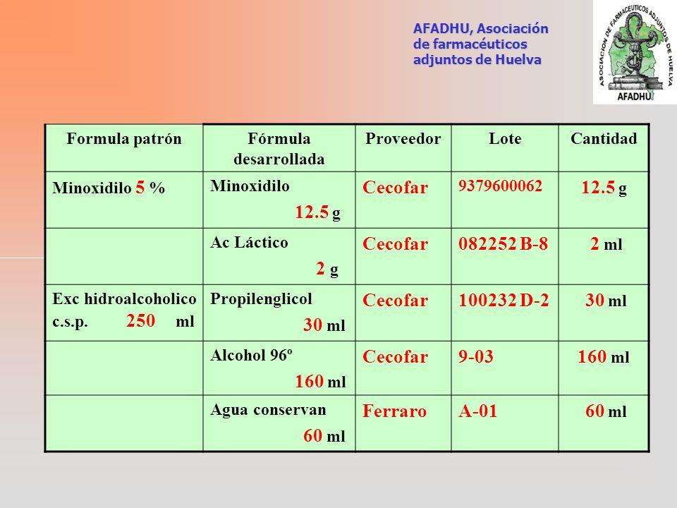 Cecofar 082252 B-8 2 ml 100232 D-2 9-03 Ferraro A-01 Formula patrón