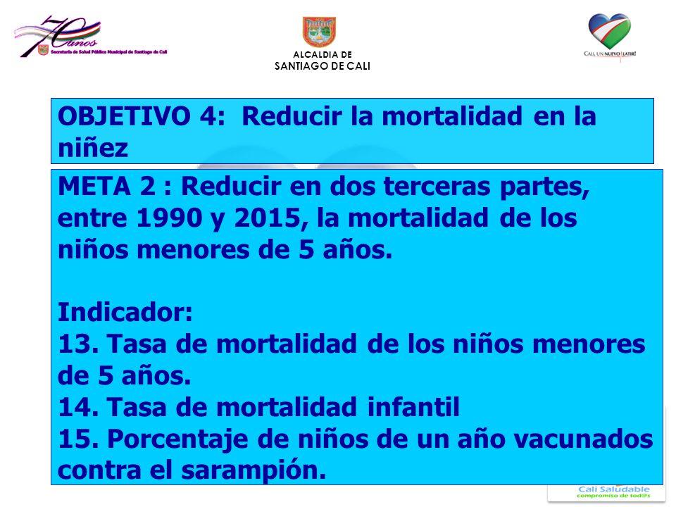 OBJETIVO 4: Reducir la mortalidad en la niñez