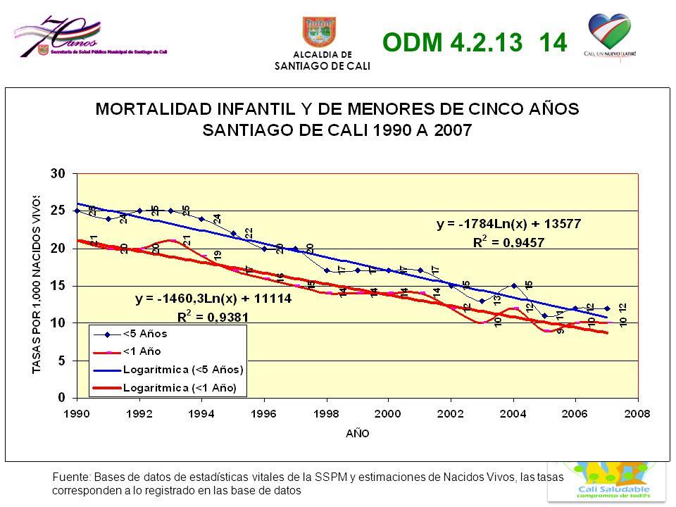 ODM 4.2.13 14
