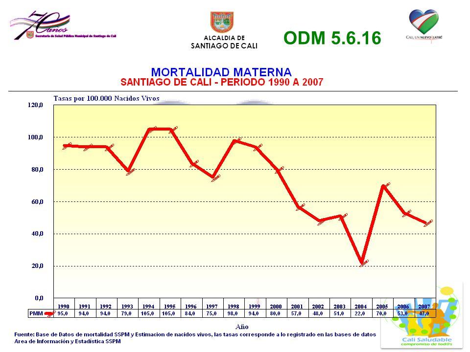 ODM 5.6.16