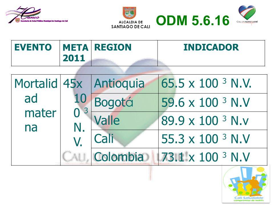 ODM 5.6.16 Mortalidad materna 45x100 3 N.V. Antioquia