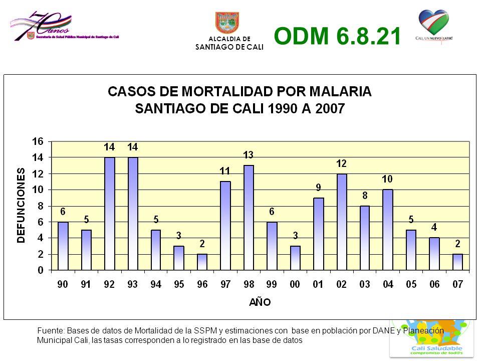 ODM 6.8.21