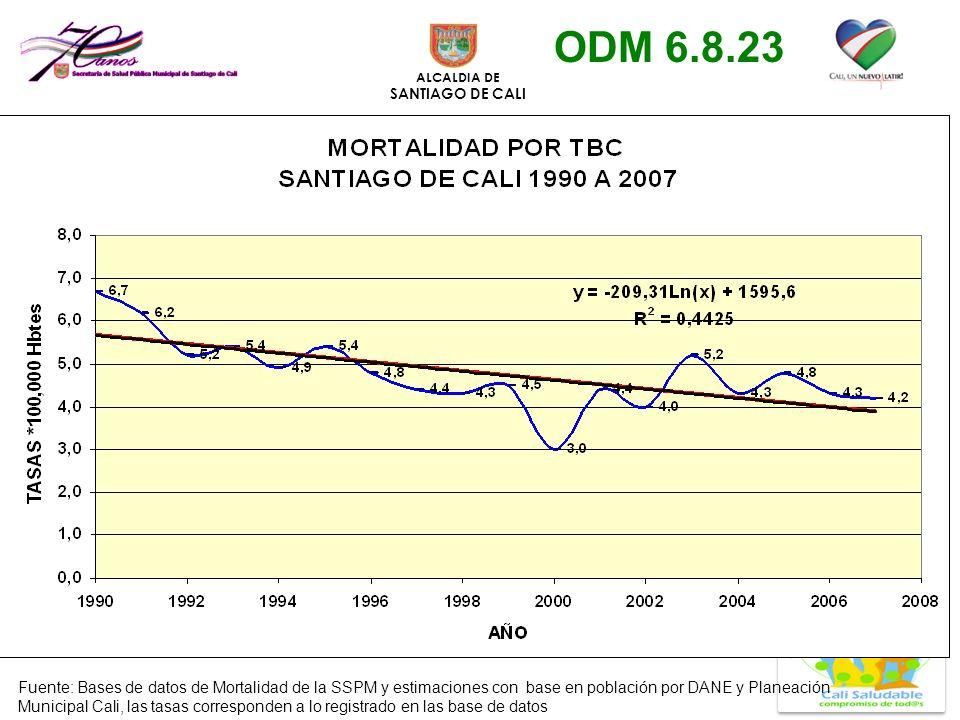 ODM 6.8.23