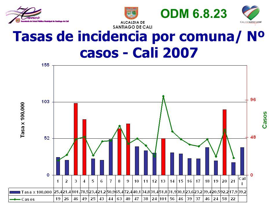 Tasas de incidencia por comuna/ Nº casos - Cali 2007