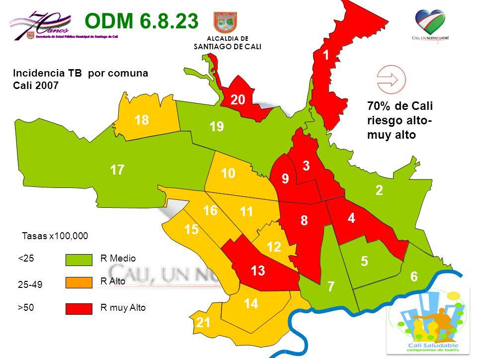 ODM 6.8.23 1. Incidencia TB por comuna. Cali 2007. N. 20. 70% de Cali riesgo alto-muy alto. 18.