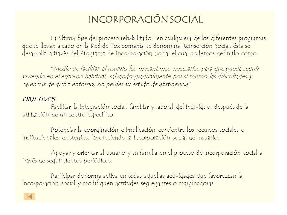 INCORPORACIÓN SOCIAL