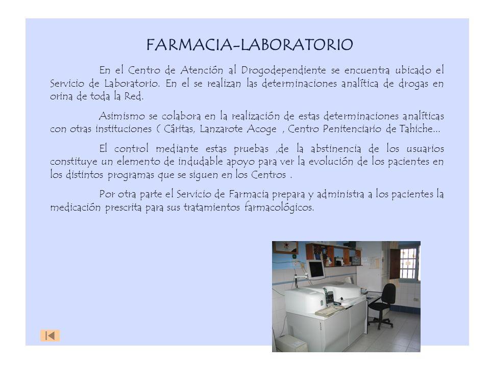 FARMACIA-LABORATORIO