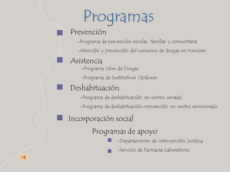 Programas Prevención Asistencia Deshabituación Incorporación social