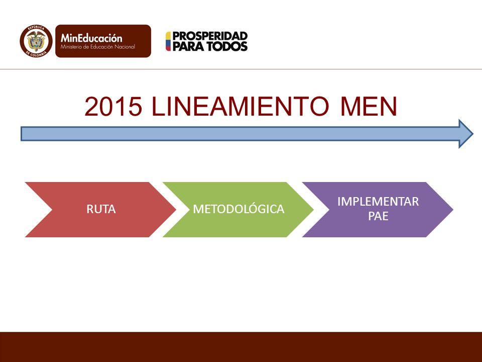 2015 LINEAMIENTO MEN RUTA METODOLÓGICA IMPLEMENTAR PAE