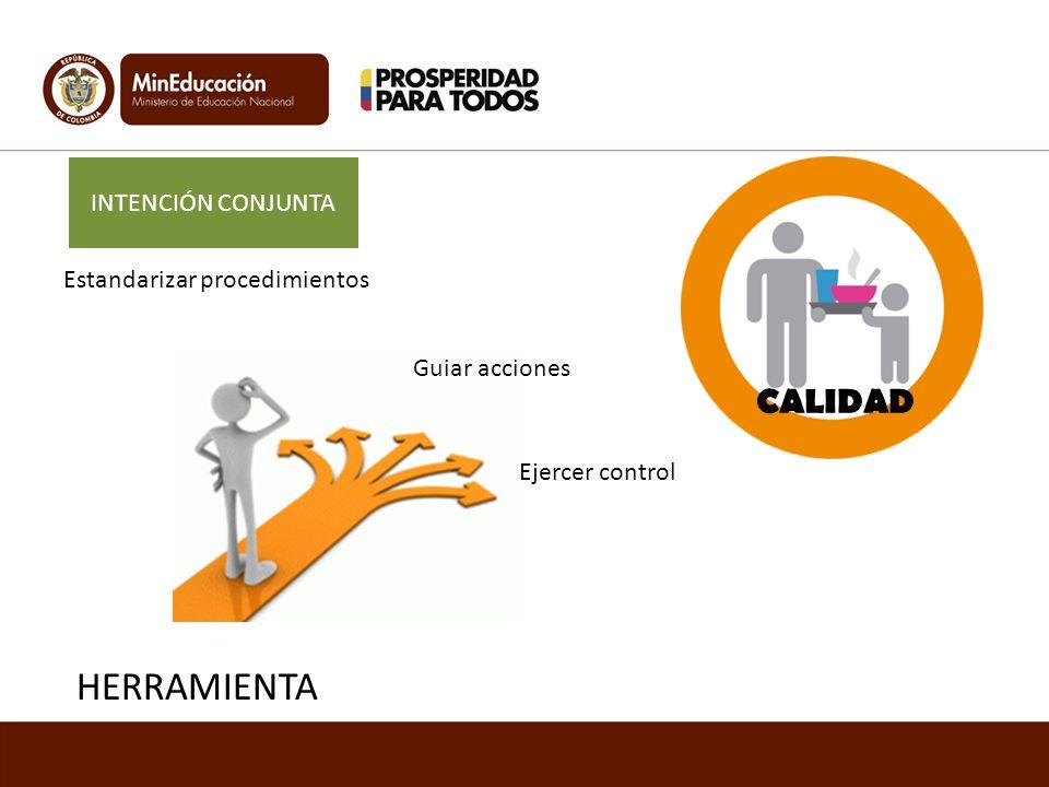 HERRAMIENTA CALIDAD INTENCIÓN CONJUNTA Estandarizar procedimientos