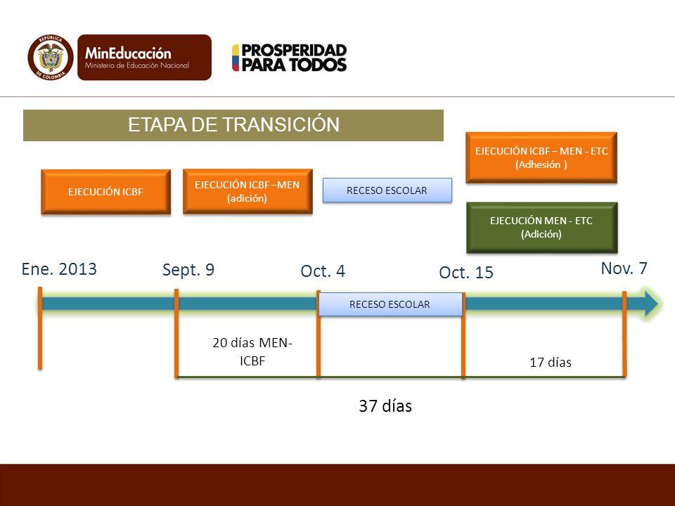 ETAPA DE TRANSICIÓN Ene. 2013 Sept. 9 Nov. 7 Oct. 4 Oct. 15 37 días
