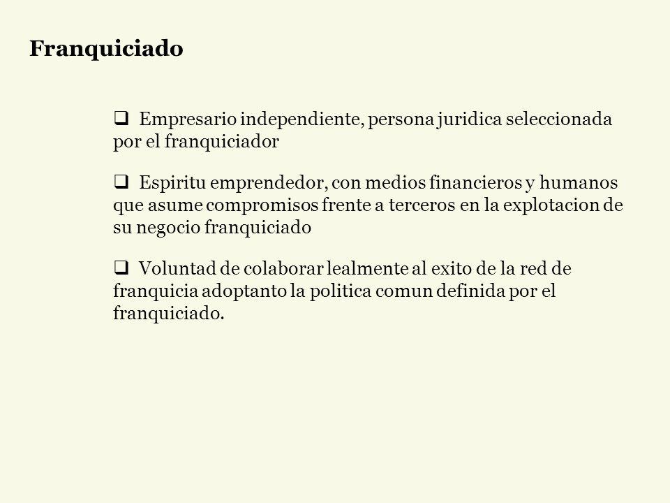 Franquiciado Empresario independiente, persona juridica seleccionada por el franquiciador.