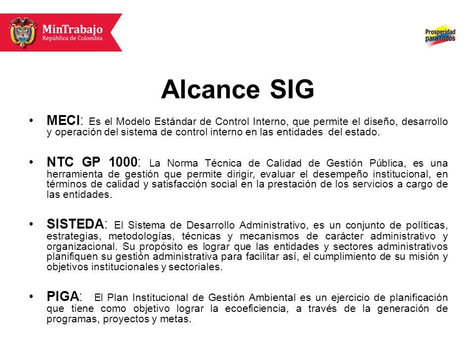 Alcance SIG