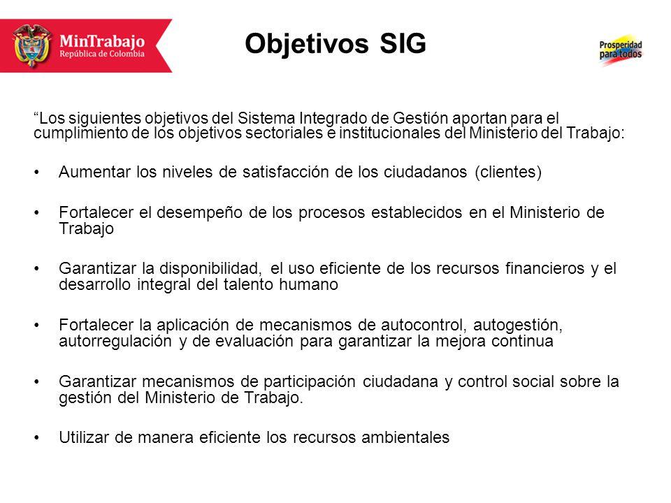 Objetivos SIG