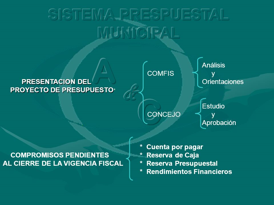 SISTEMA PRESPUESTAL MUNICIPAL