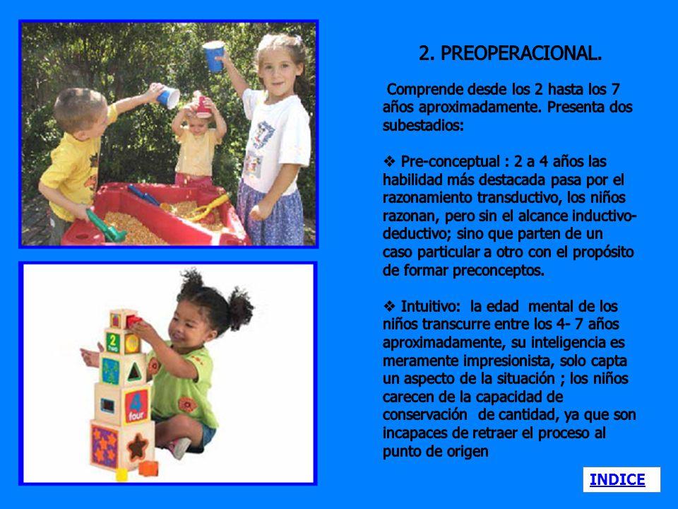2. PREOPERACIONAL. Comprende desde los 2 hasta los 7 años aproximadamente. Presenta dos subestadios: