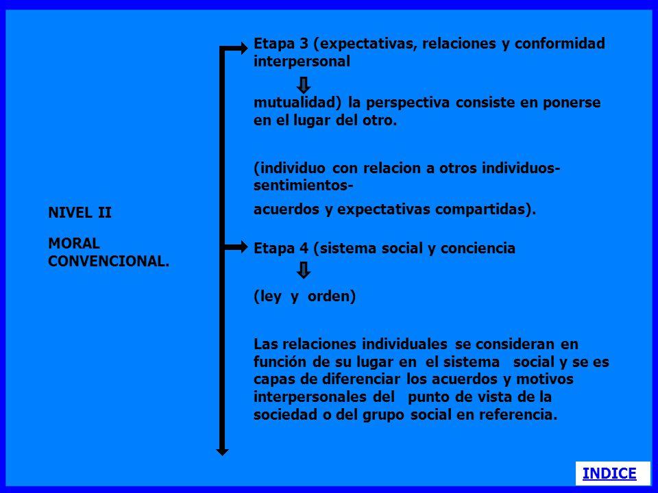 Etapa 3 (expectativas, relaciones y conformidad interpersonal