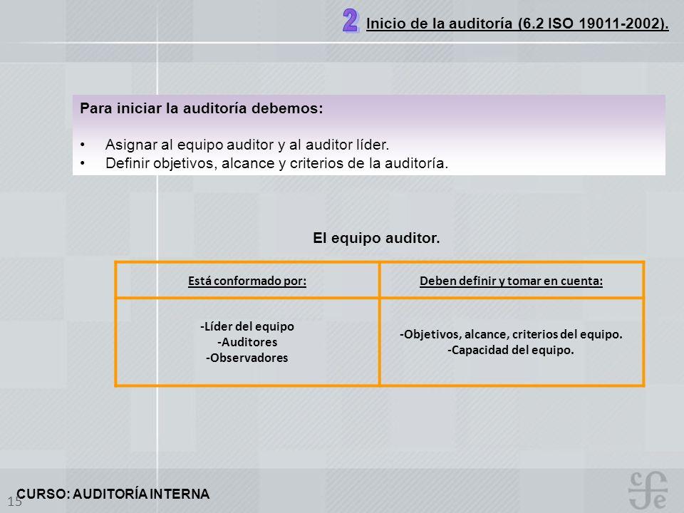 2 Inicio de la auditoría (6.2 ISO 19011-2002).