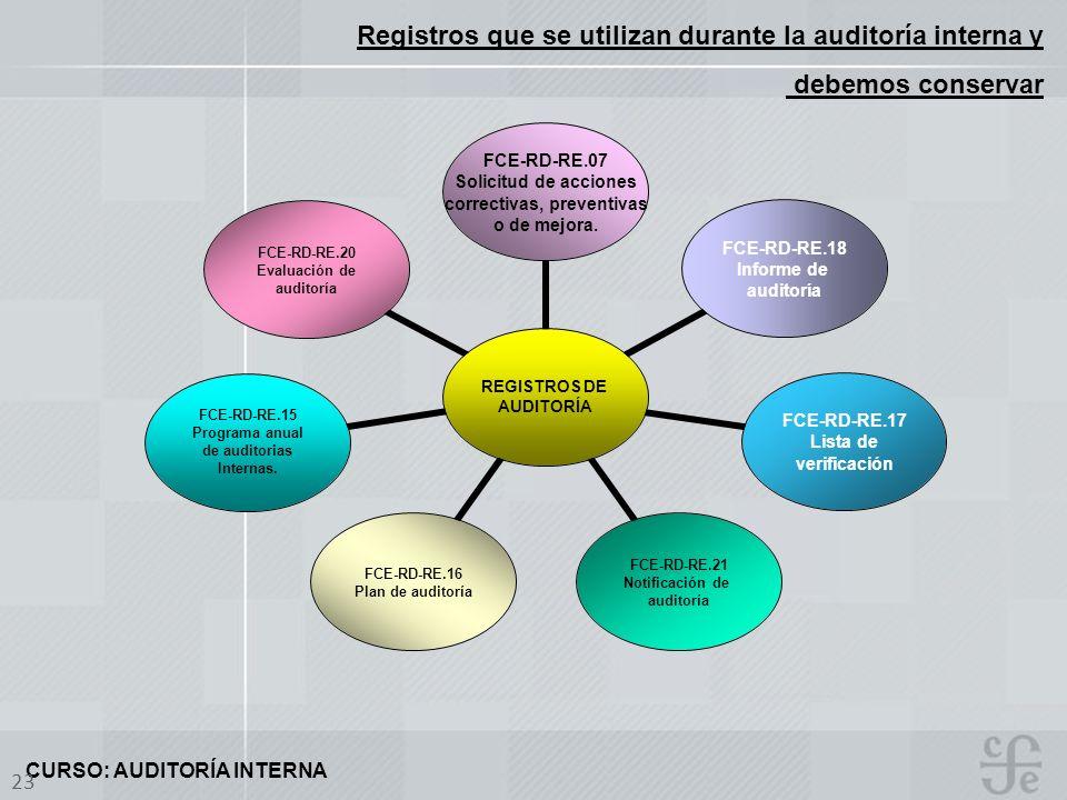 Registros que se utilizan durante la auditoría interna y