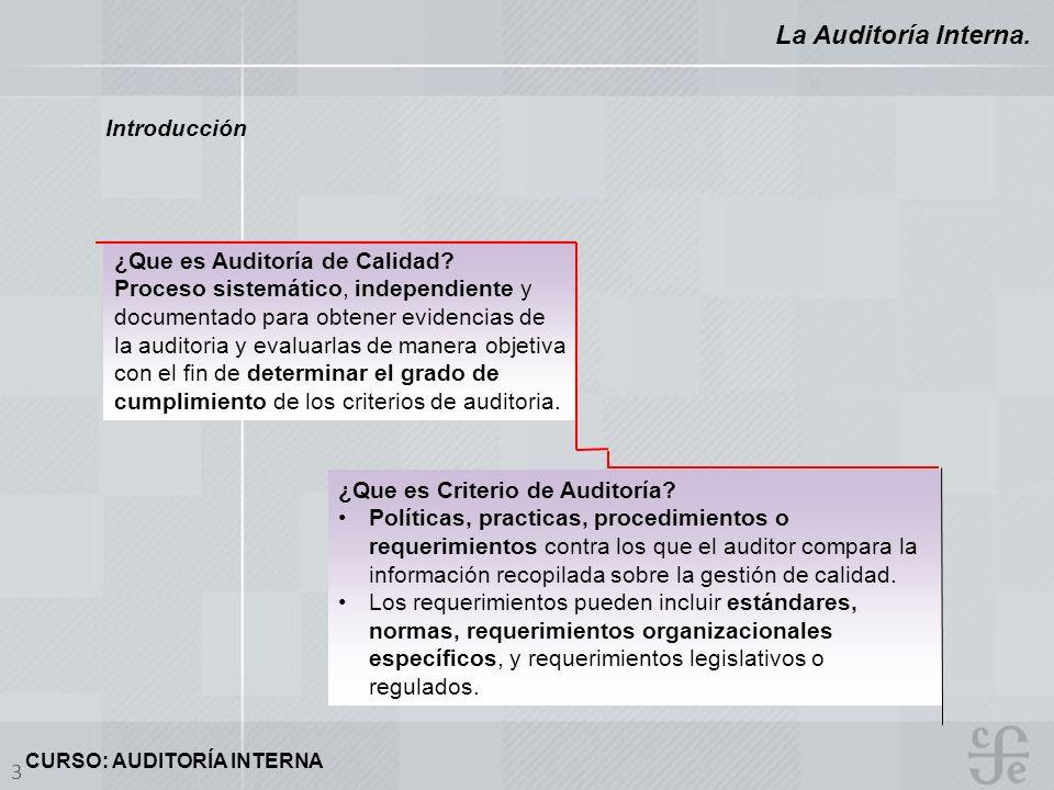 La Auditoría Interna. Introducción ¿Que es Auditoría de Calidad