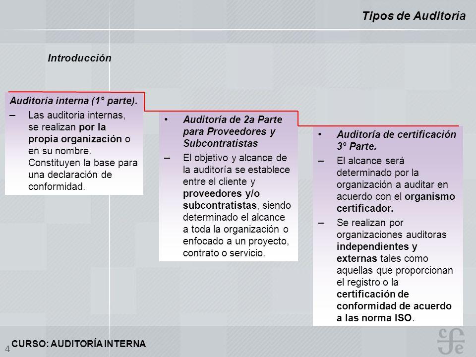 Tipos de Auditoría Introducción Auditoría interna (1° parte).