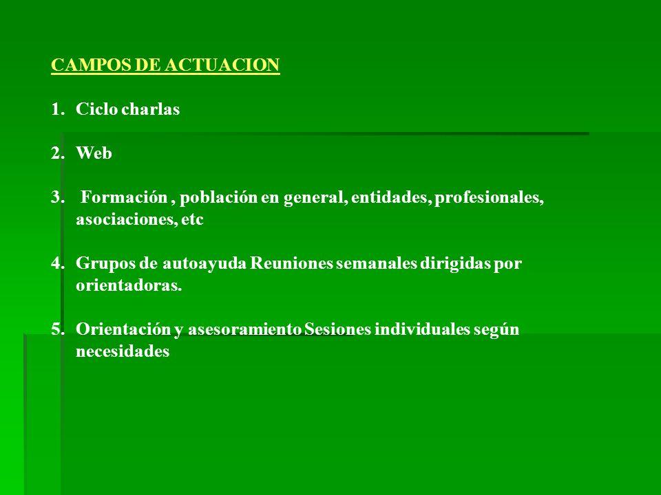 CAMPOS DE ACTUACIONCiclo charlas. Web Formación , población en general, entidades, profesionales, asociaciones, etc.