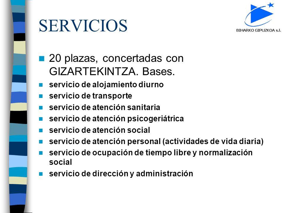 SERVICIOS 20 plazas, concertadas con GIZARTEKINTZA. Bases.