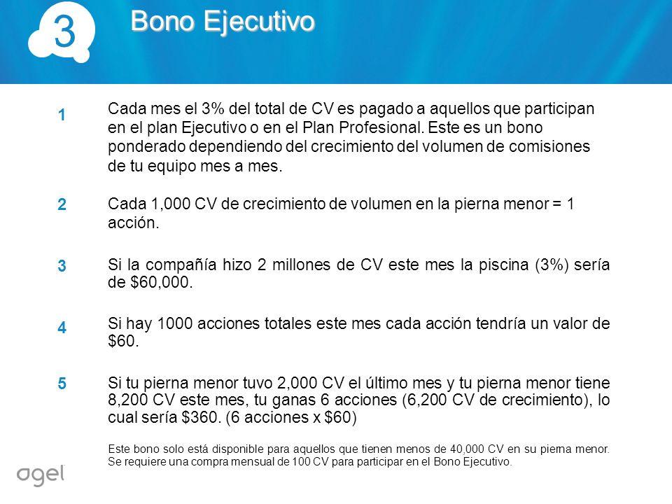 3 Bono Ejecutivo.