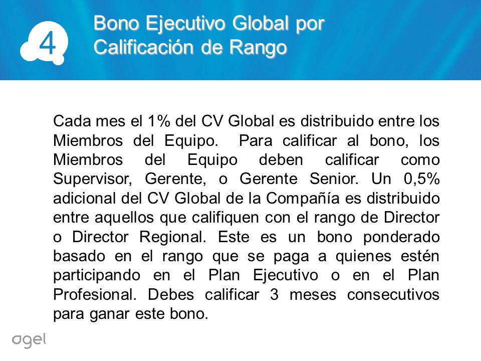 4 Bono Ejecutivo Global por Calificación de Rango