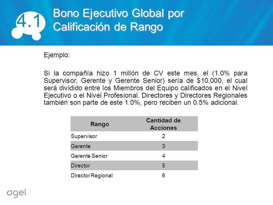 4.1 Bono Ejecutivo Global por Calificación de Rango Ejemplo: