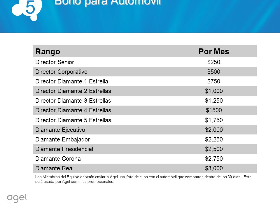 5 Bono para Automóvil Rango Por Mes Director Senior $250