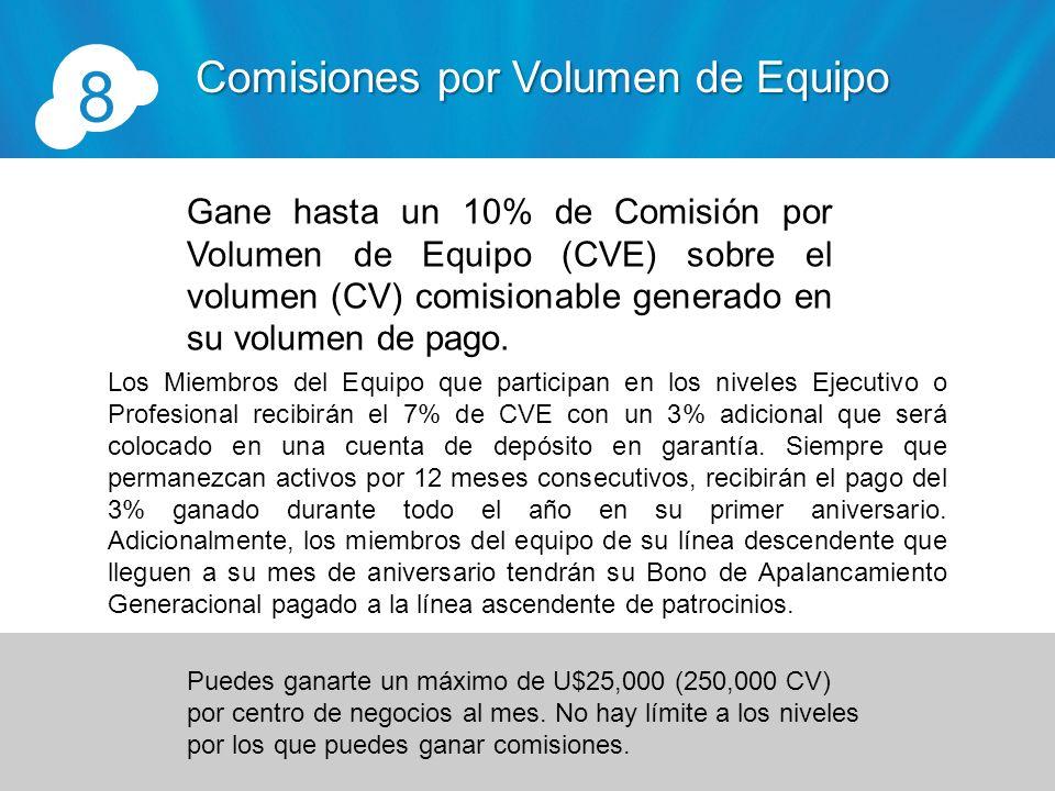 8 Comisiones por Volumen de Equipo