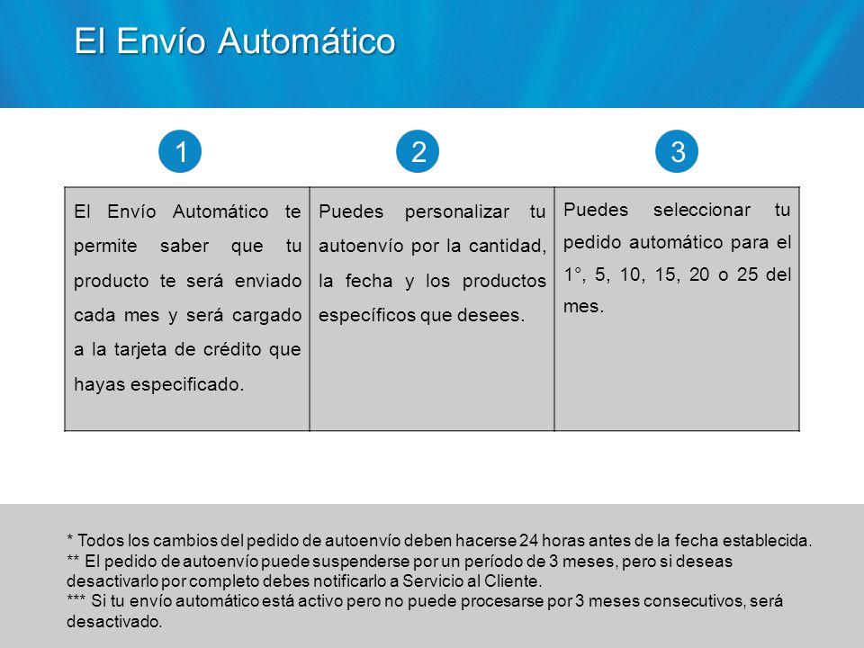 El Envío Automático 1. 2. 3.