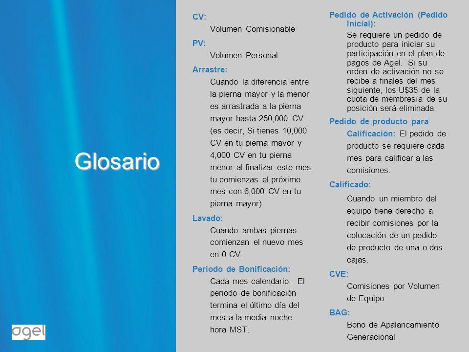 Glosario CV: Volumen Comisionable PV: Volumen Personal