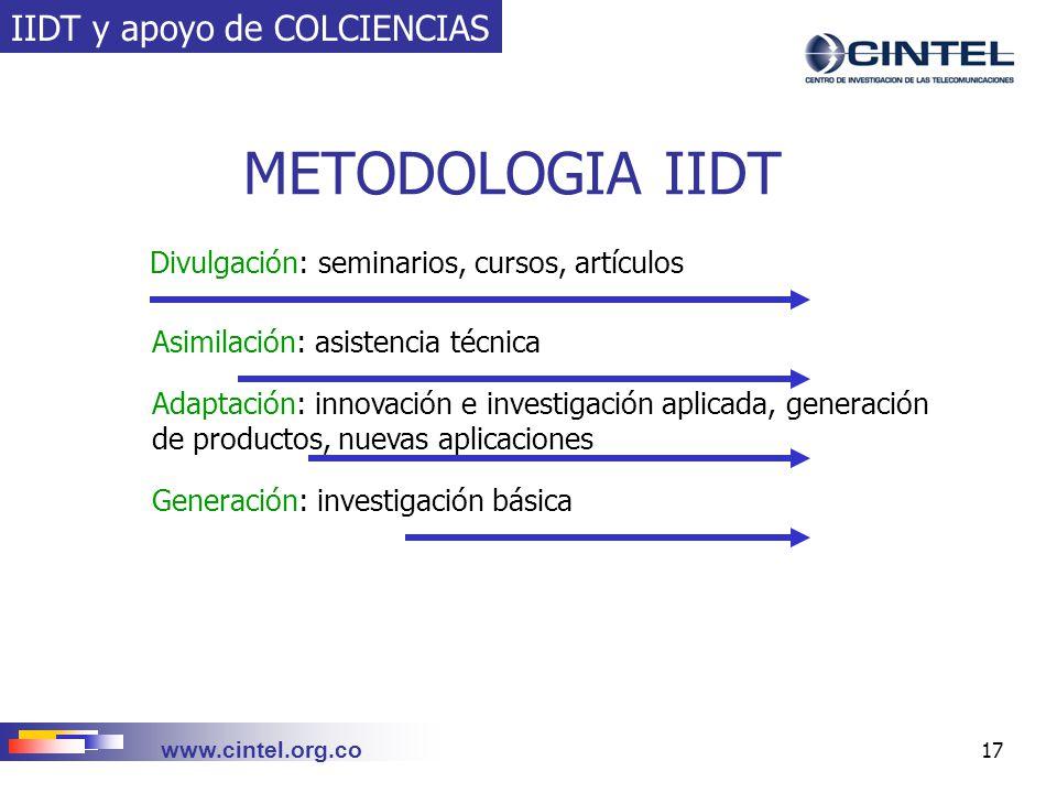 METODOLOGIA IIDT IIDT y apoyo de COLCIENCIAS