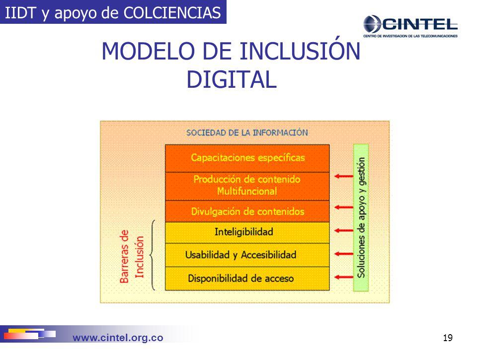 MODELO DE INCLUSIÓN DIGITAL