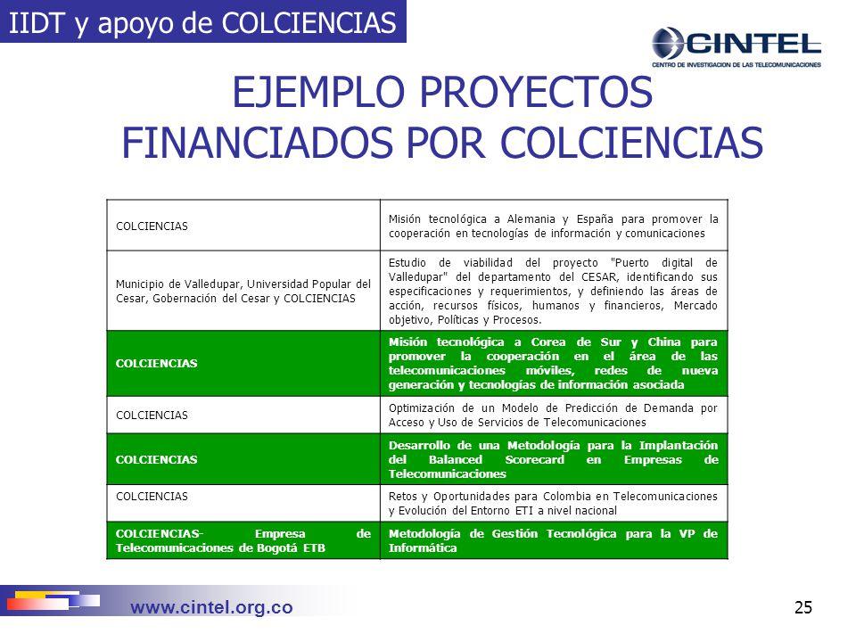 EJEMPLO PROYECTOS FINANCIADOS POR COLCIENCIAS