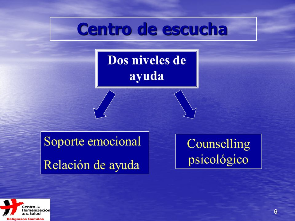 Counselling psicológico
