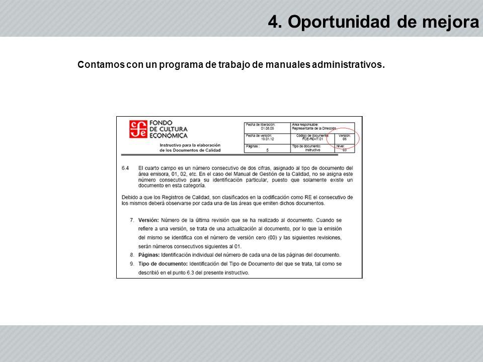 4. Oportunidad de mejora Contamos con un programa de trabajo de manuales administrativos.
