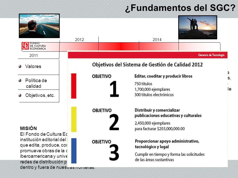 ¿Fundamentos del SGC POLÍTICA DE CALIDAD