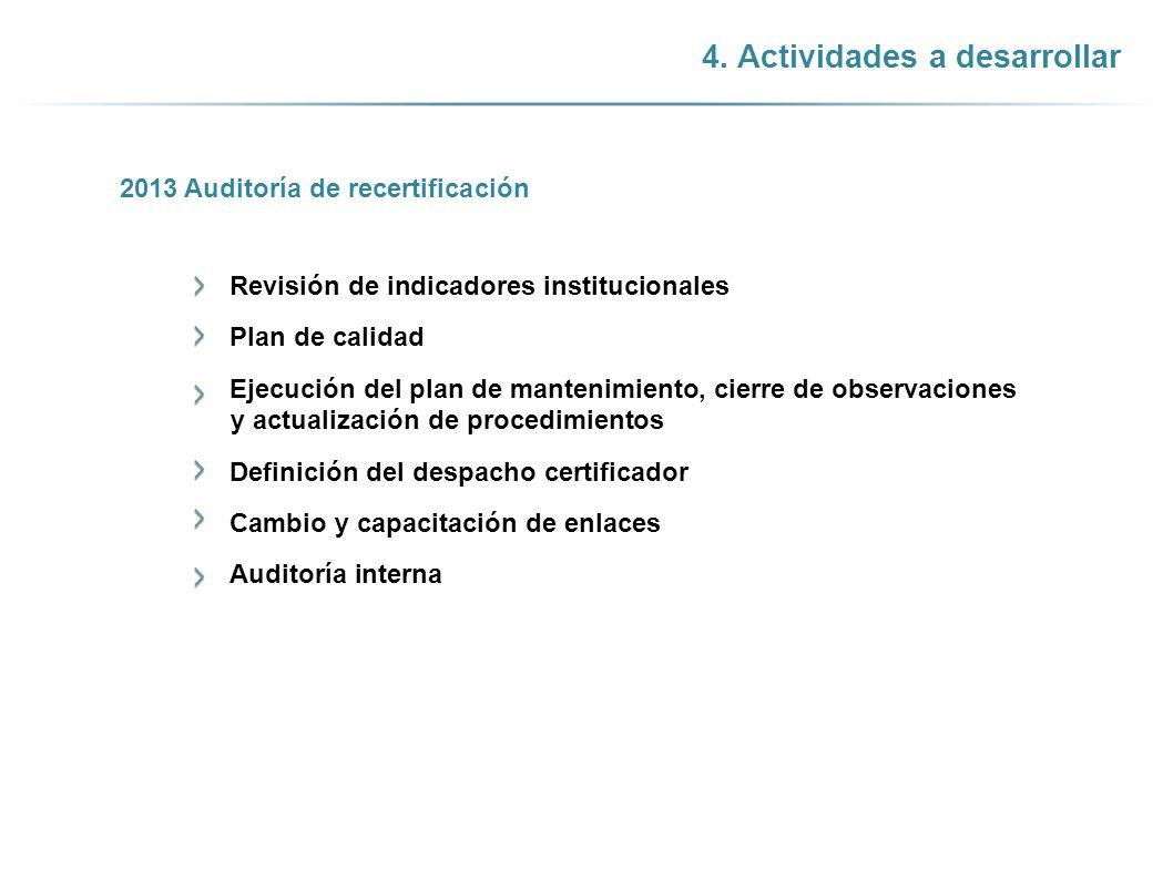 4. Actividades a desarrollar